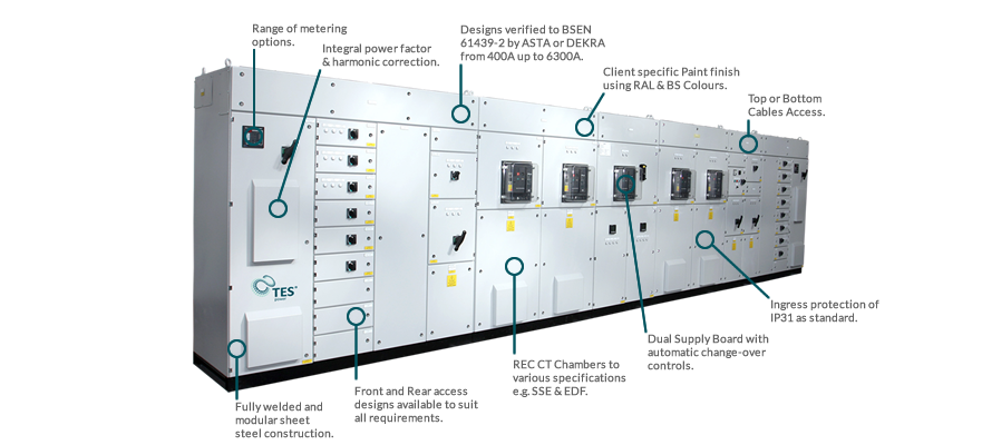 LV Switchgear Example