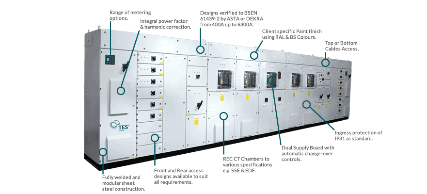 LV Switchgear Manufacturer