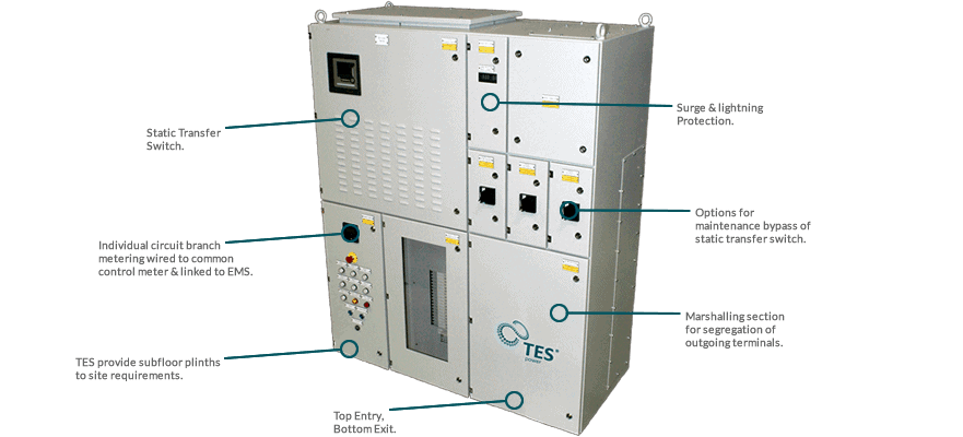 LV Switchgear Manufacturer